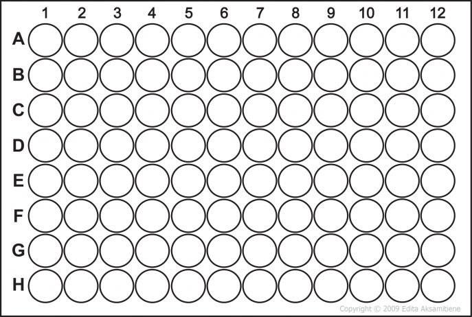 96 Well Plate Templatenokiaaplicaciones.| nokiaaplicaciones.com