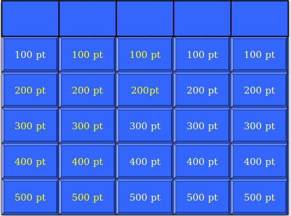 free jeopardy maker easy jeopardy template 7 blank jeopardy