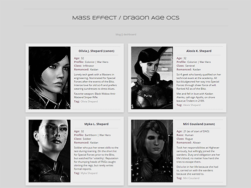 """In the Crosshairs, CHARACTER PAGE THEME #1 – """"Dramatis Personae"""" A"""