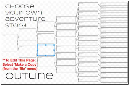 choose your own adventure story template April.onthemarch.co