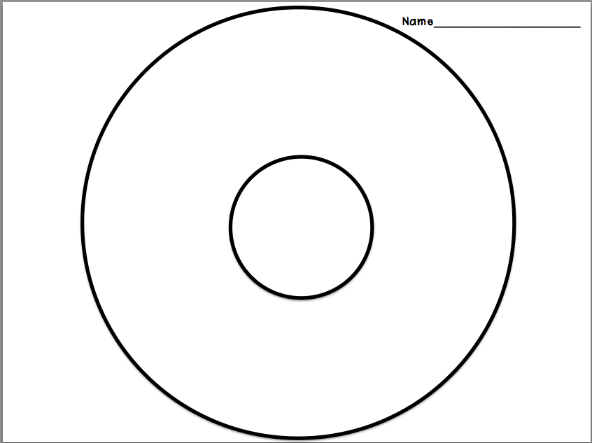 circle map template April.onthemarch.co