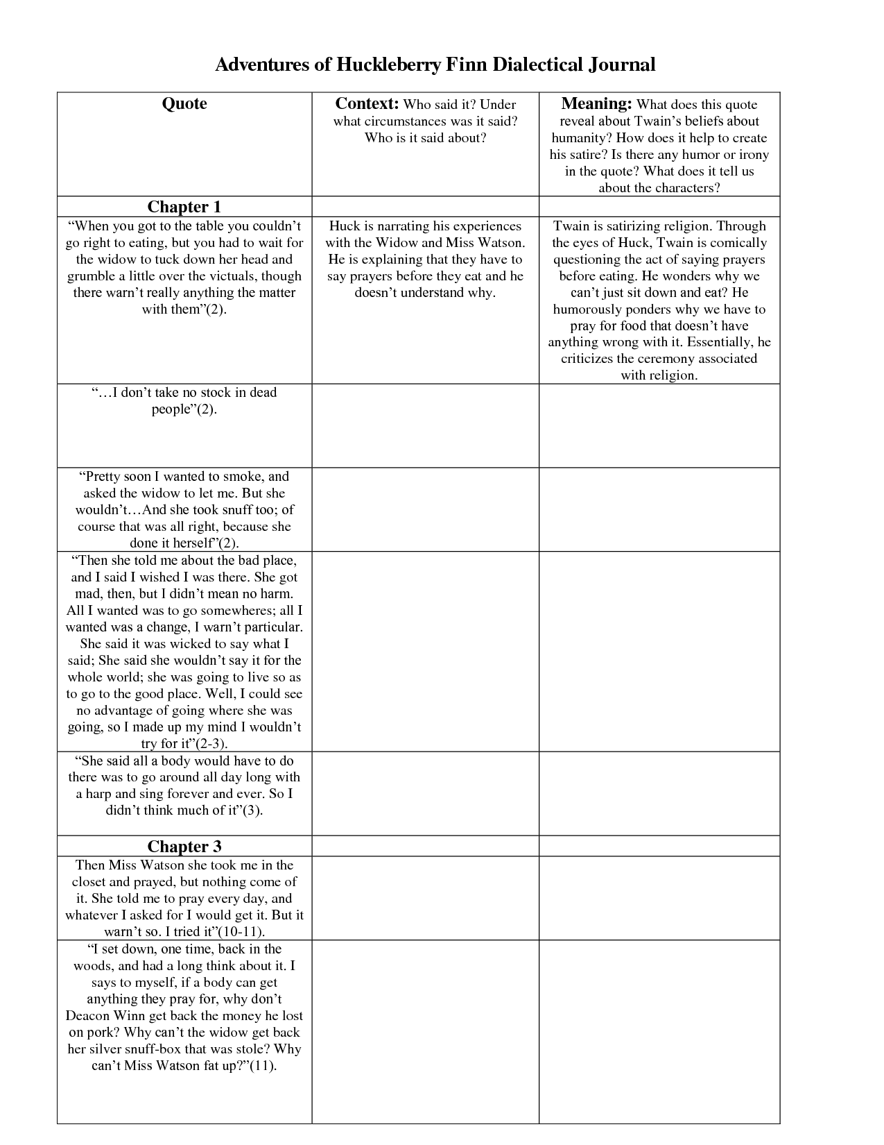 Dialectical Reading Journals | ESA Literature Rocks