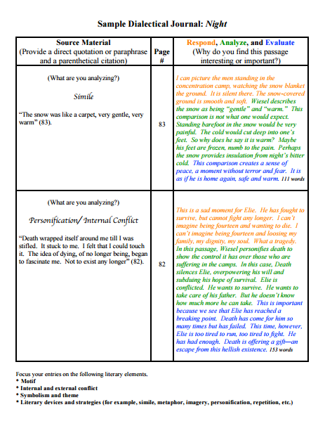 dialectical journal template microsoft word April.onthemarch.co