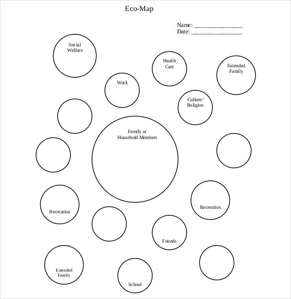 15+Ecomap Templates DOC, PDF | Free & Premium Templates