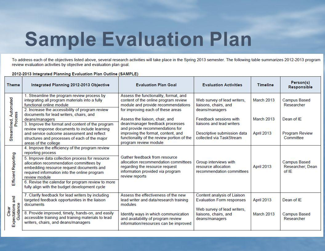 Evaluation Plan Template 1 – invest wight
