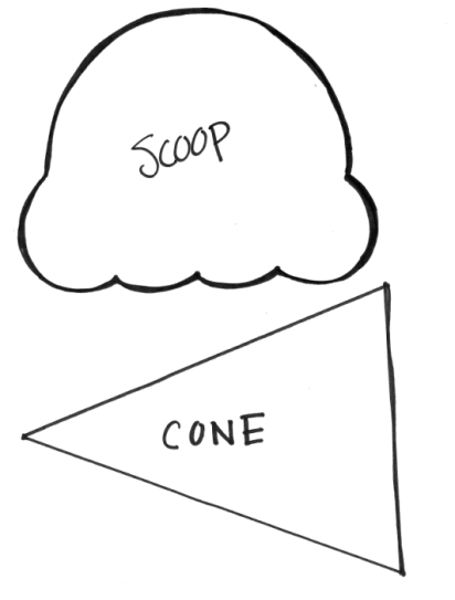 17 Best Ideas About Ice Cream Crafts On Pinterest Ice Cream Cone