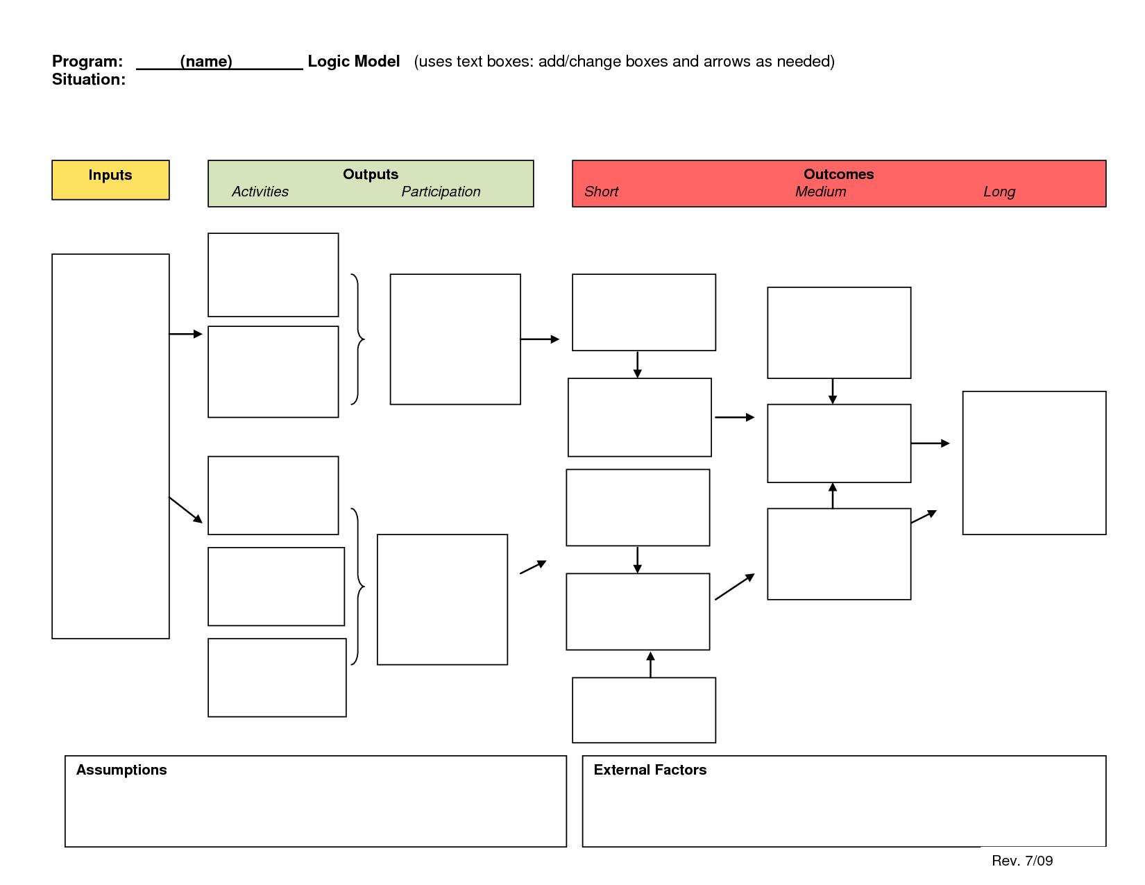 logic model template microsoft word logic model template word