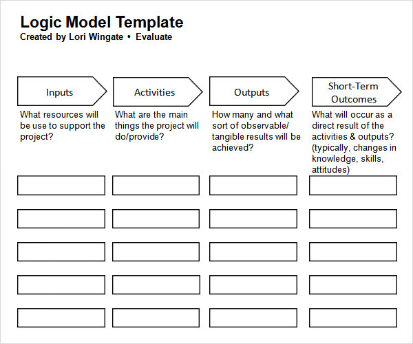 logic model template April.onthemarch.co