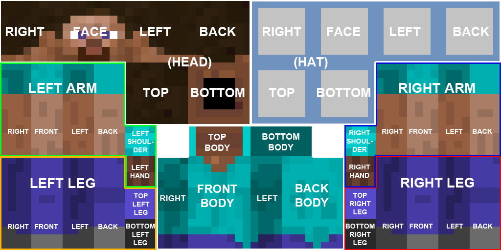 Refactoring the Player Skin for added detail (ALMOST IMPLEMENTED