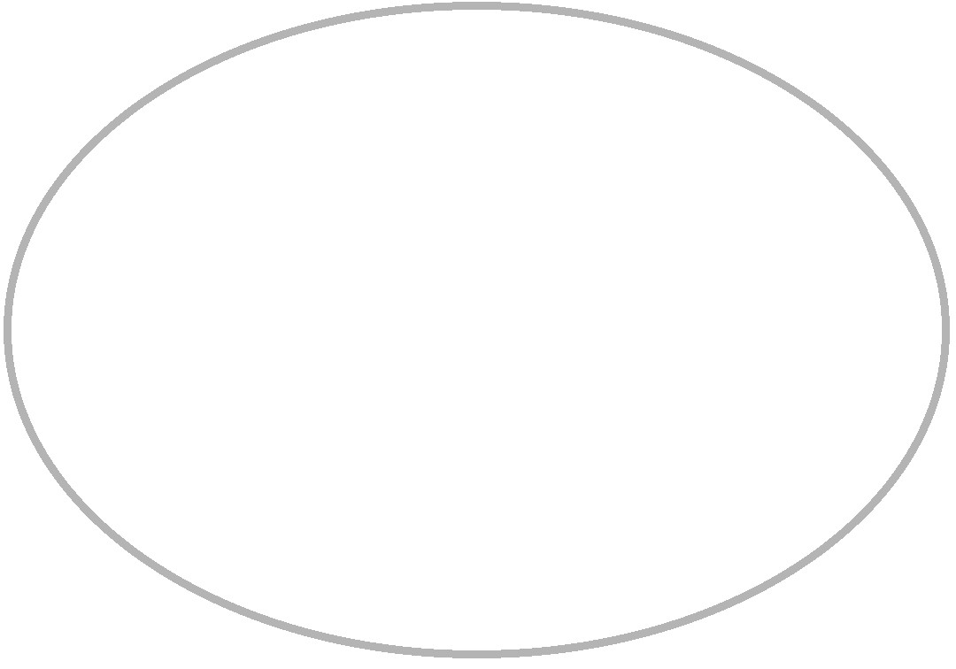 image about Printable Oval Template named Oval Template