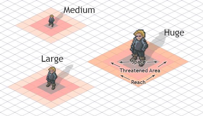 Space, Reach, & Threatened Area Templates Pathfinder_OGC