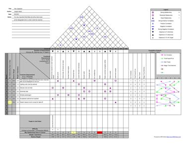 QFD Online Free House of Quality (QFD) Templates for Excel