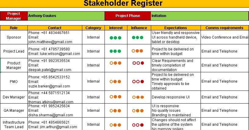 Stakeholder Register Template | Pinterest | Template