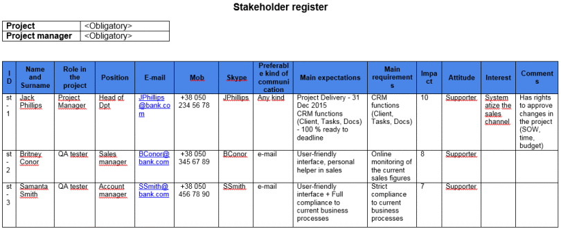 Template – Stakeholder register – Great Project Manager!