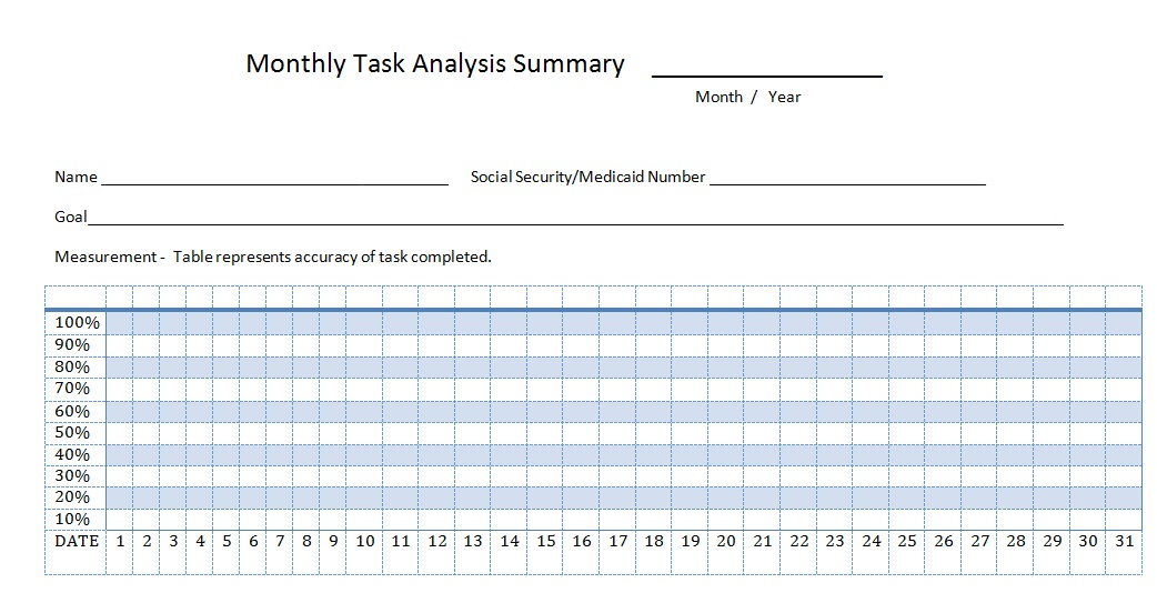 task analysis template April.onthemarch.co