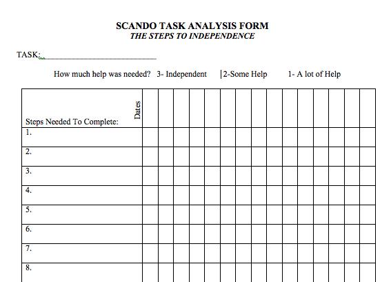 Dorable Task Analysis Template Festooning Example Resume Ideas