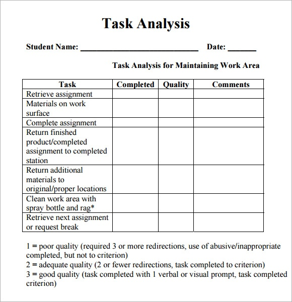 job task analysis template April.onthemarch.co