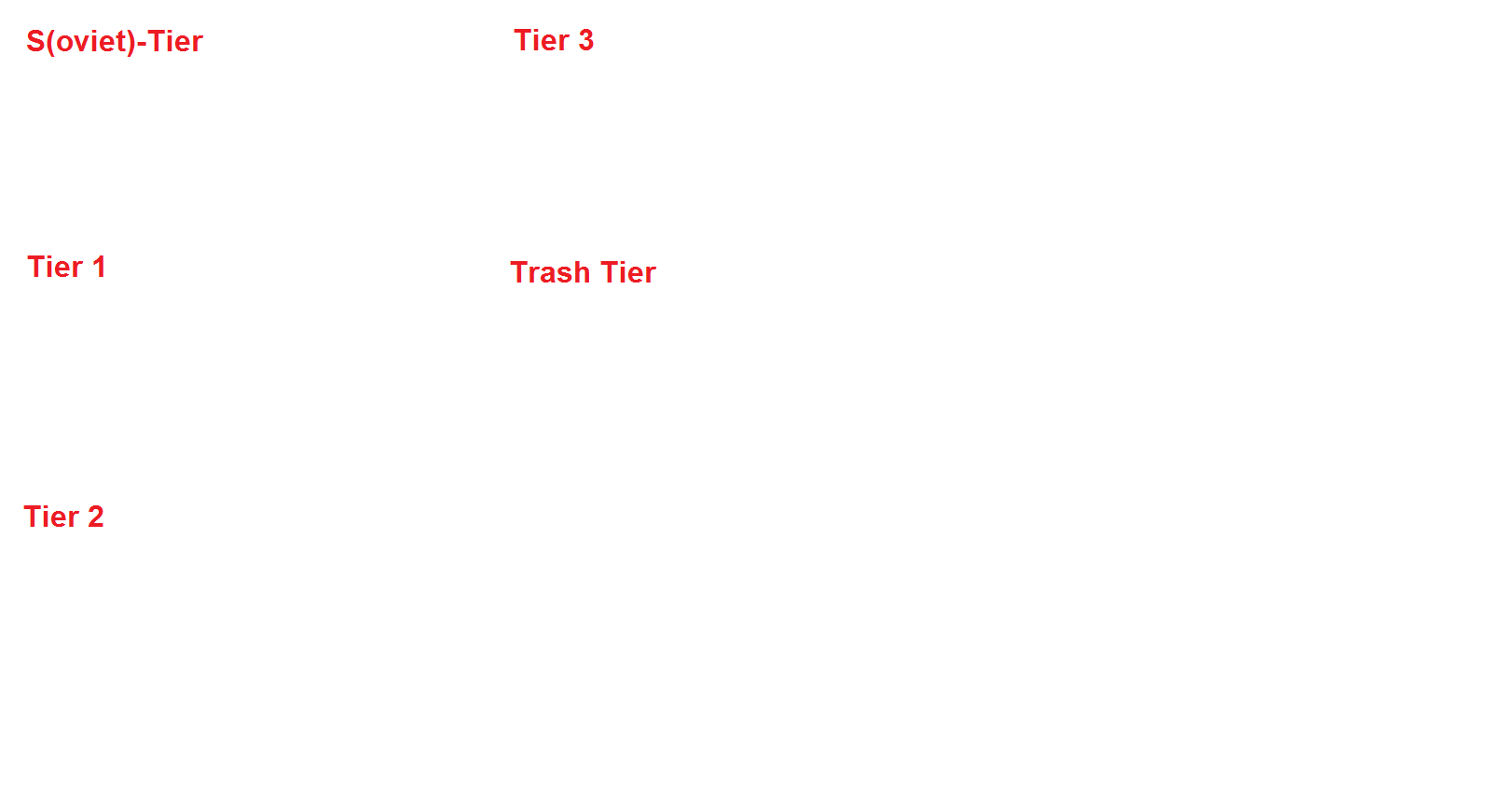 Image Tier list template.png | Veterans of the Empire Wiki