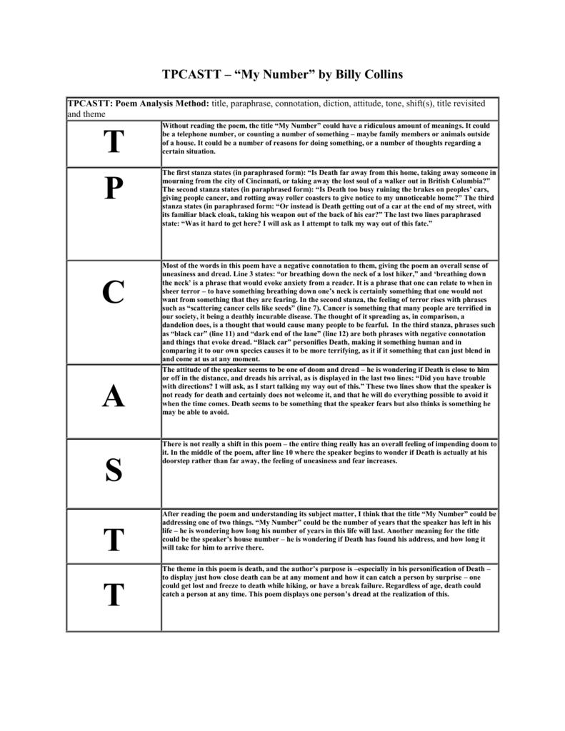 7th Pre AP ELA M. Davis: TPCASTT Strategy Summary