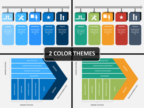 Value Chain PowerPoint Template | SketchBubble