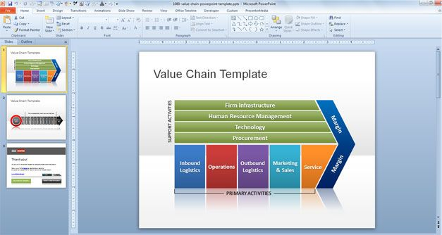 Free Value Chain PowerPoint Template Free PowerPoint Templates