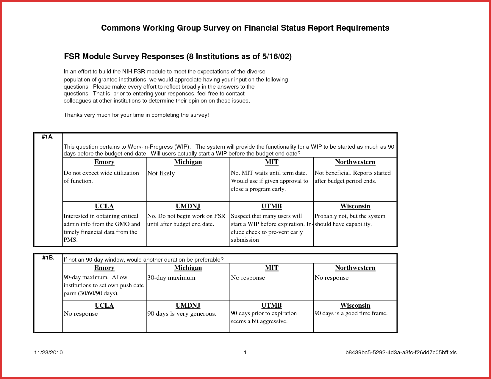 19+ 30 60 90 Day Plan Templates PDF, DOC | Free & Premium Templates
