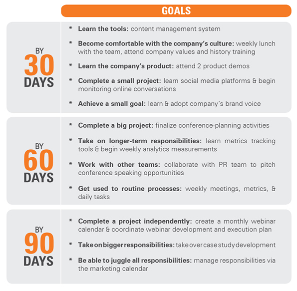 60 day plan template Toma.daretodonate.co