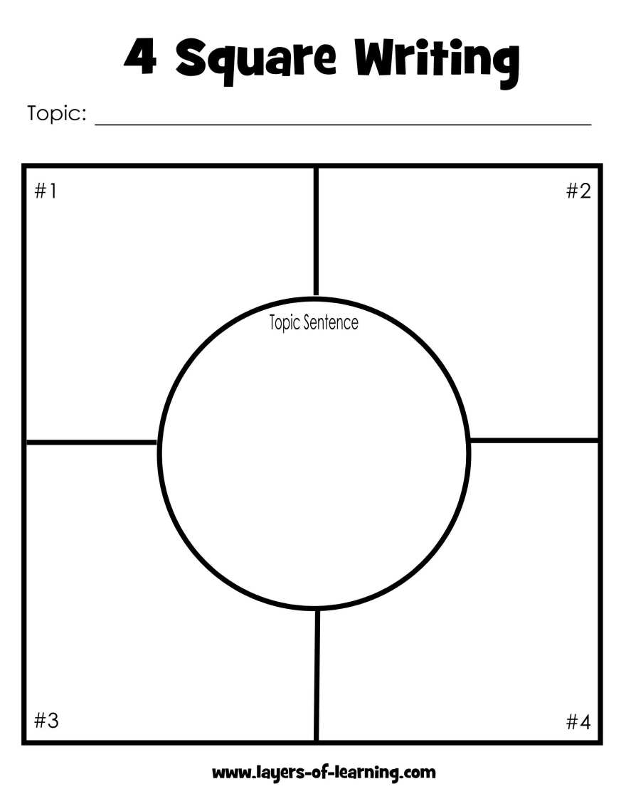Four Square Writing Template by The inSPirED Classroom | TpT