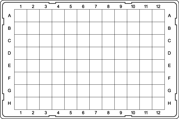 96 Well Plate Template | | tryprodermagenix.org