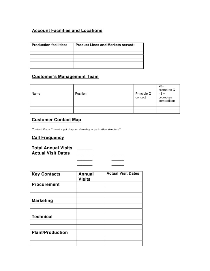 Account Plan Template – radiofail