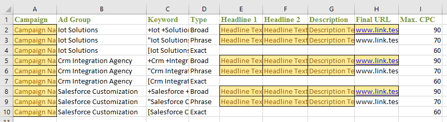 The Most Stunning Excel Functions and Scripts for AdWords that