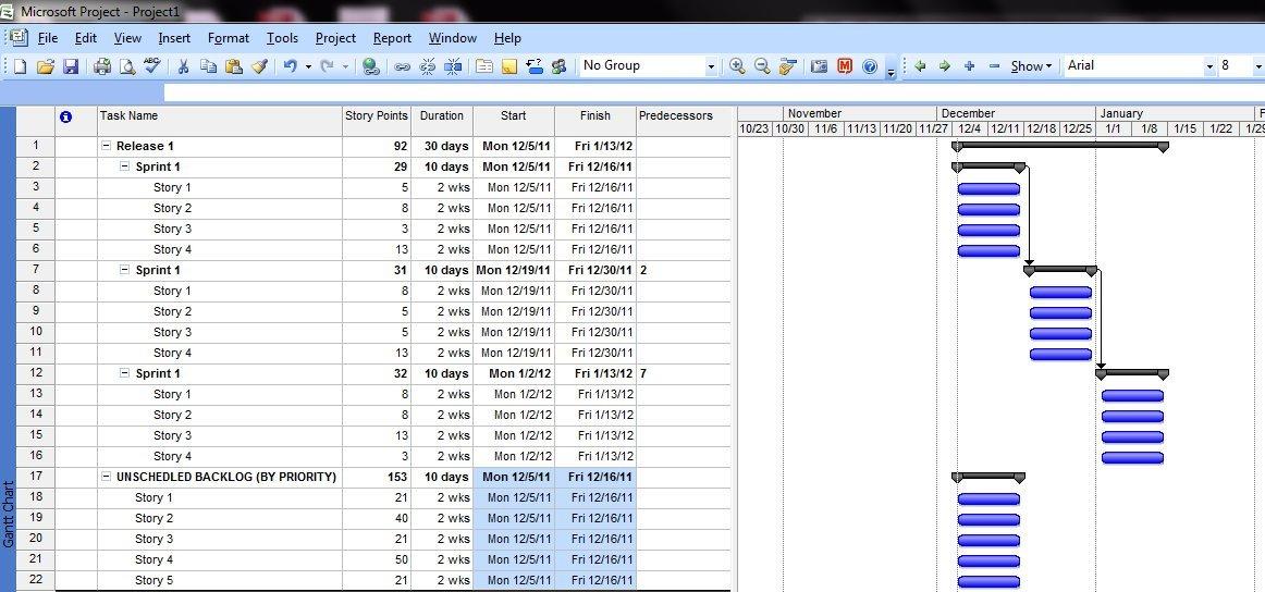 agile ms project template Akba.katadhin.co