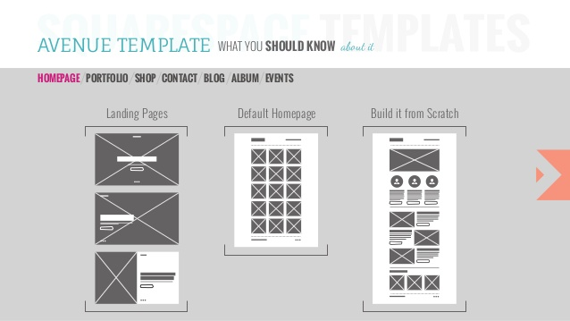 Using the Avenue template – Squarespace Help