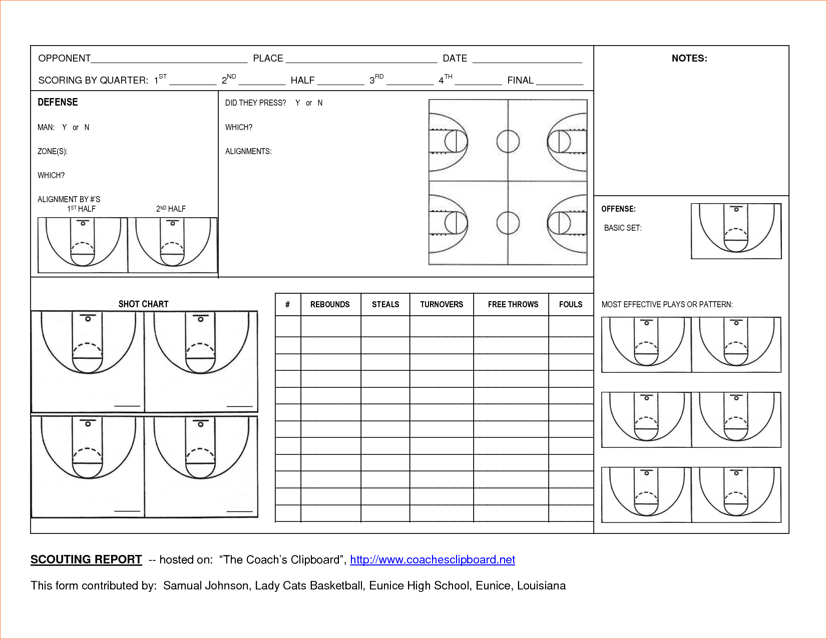 10+ basketball scouting report | stretching and conditioning