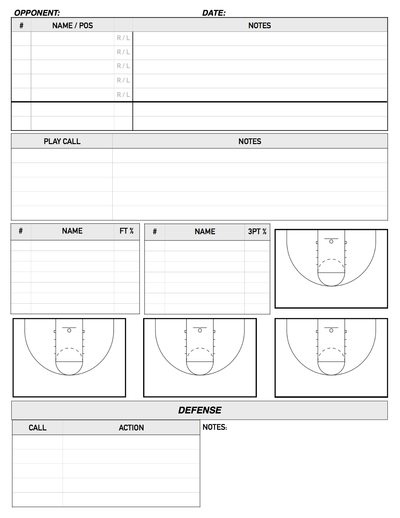 Basketball Scouting Report Template Fill Online, Printable