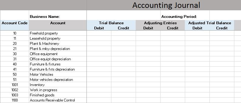 double entry bookkeeping template Melo.in tandem.co