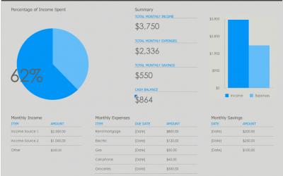 budget template for numbers Akba.katadhin.co