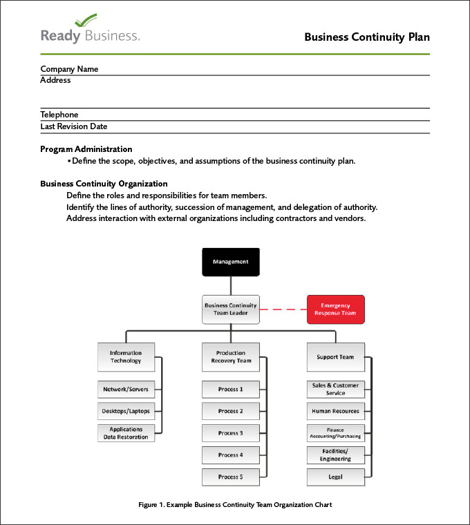 business continuity scenario template business continuity plan