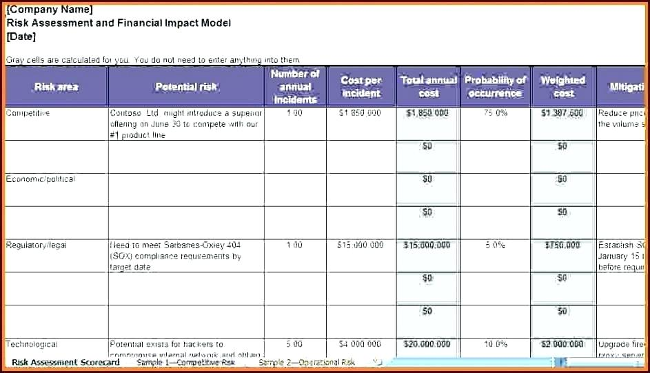Business Risk Analysis Template Impact And Assessment Example