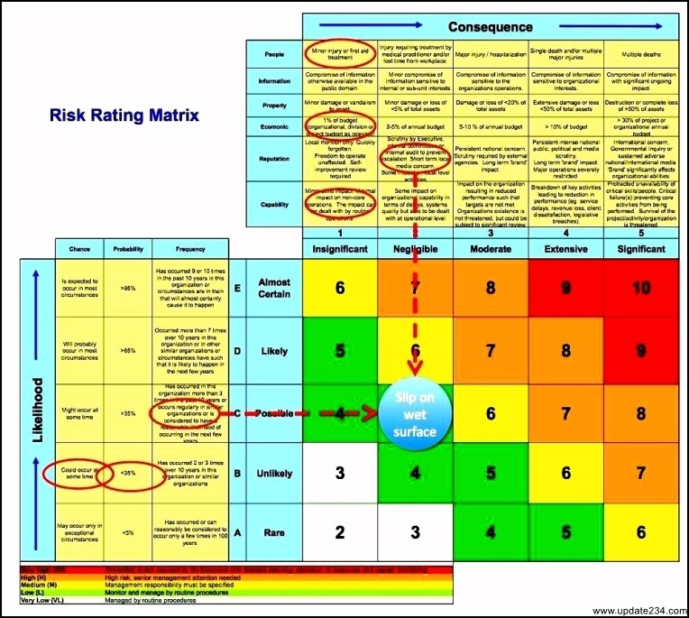 25 Images of Risk Assessment Matrix Template Excel | leseriail.com