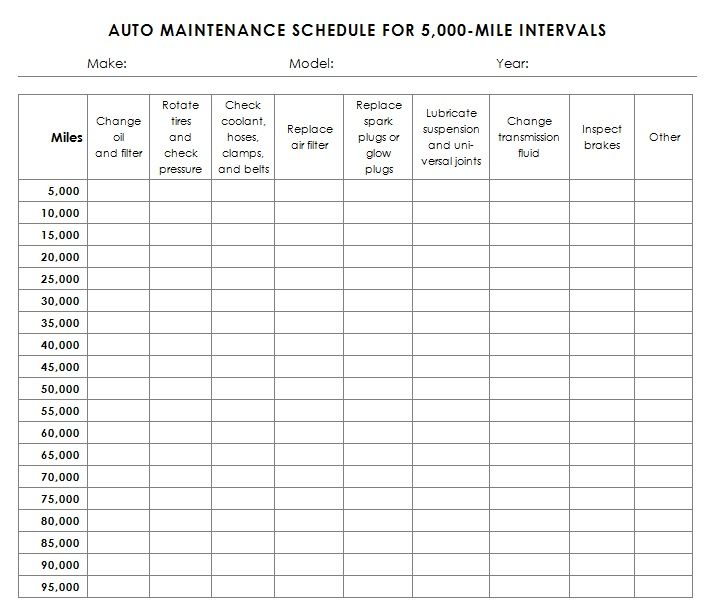 Auto Maintenance Schedule Template | Car Maintenance Tips