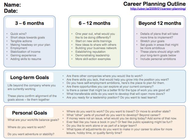 career plans essay my career essay university application essay