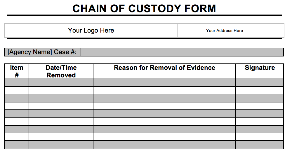 Digital Forensics / Incident Response Forms, Policies, and