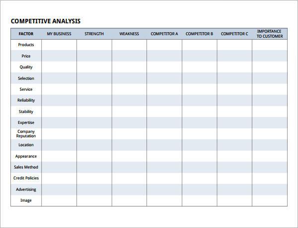 Competitor Analysis Template Ant Yradar