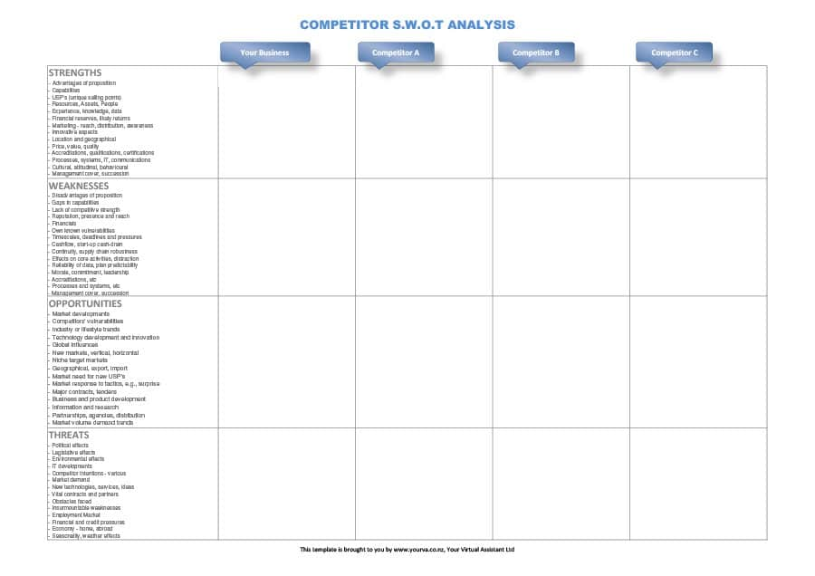 Competitive Analysis Templates 40 Great Examples [Excel, Word