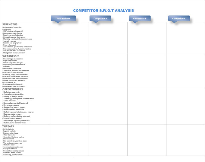 20+ Competitive Analysis Templates PDF, DOC | Free & Premium