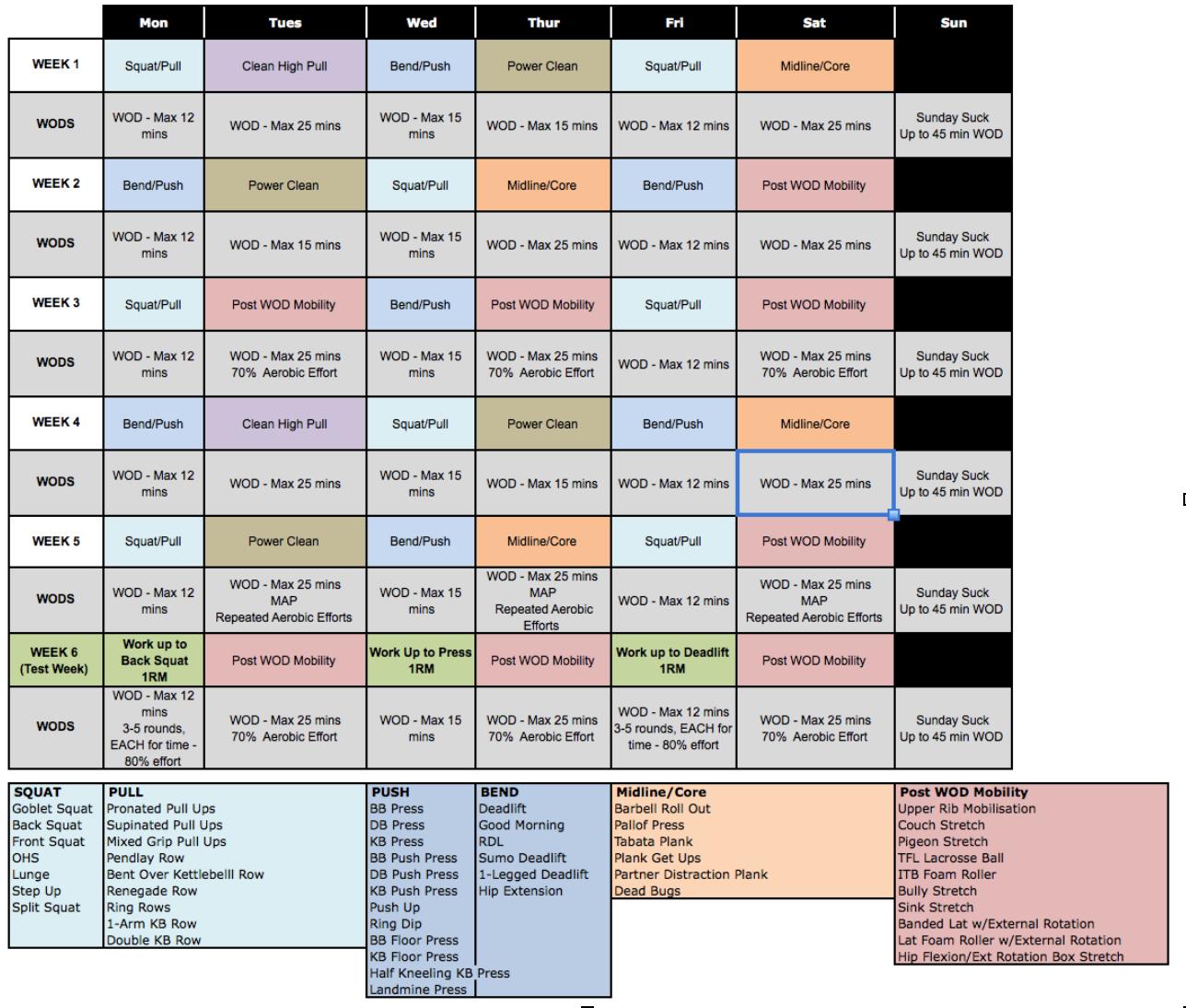 New programming template Sun 6.05.15 CrossFit Vacaville North