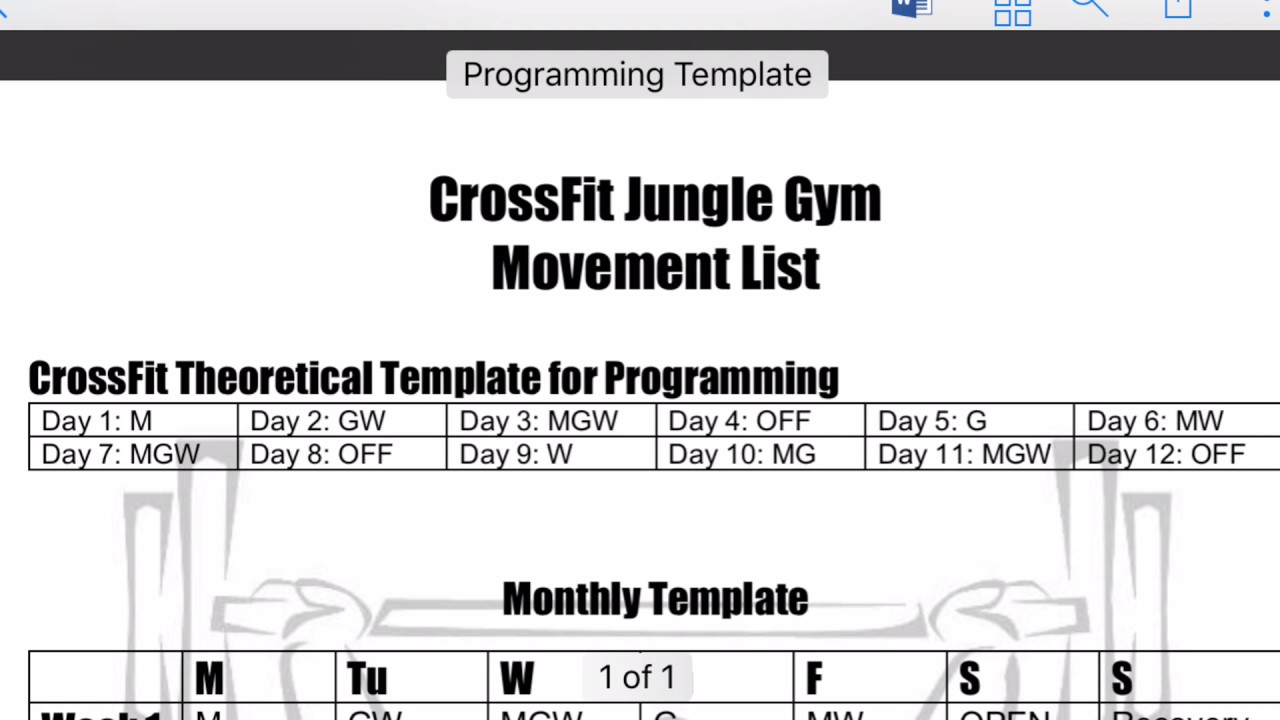 Article CrossFit: Forging Elite Fitness