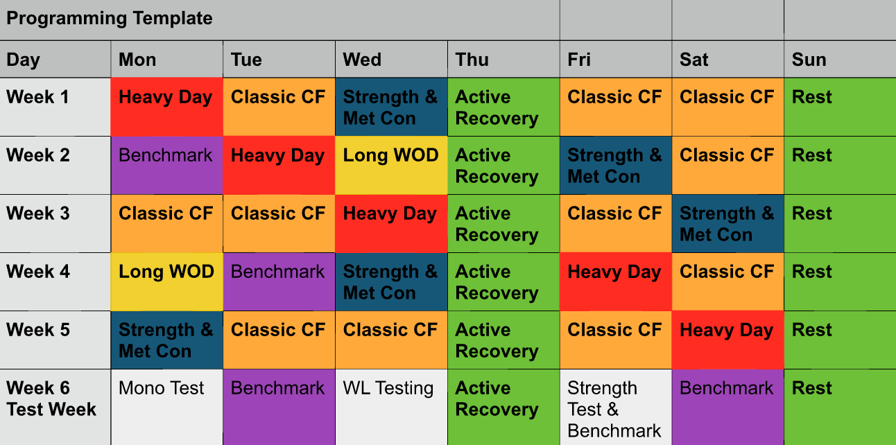 Programming Update and Template! | CrossFit Thames – London's best