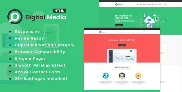 digital portfolio template Melo.in tandem.co